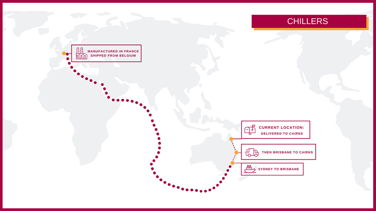This map shows the manufacture and delivery path of the chillers needed for the Convention Centre upgrade. The chillers were made in France then shipped to Belgium. They have been shipped from Belgium to Sydney where they are currently in Port Botany awaiting transfer to Brisbane. They will be then delivered to Cairns by train in August 2020.